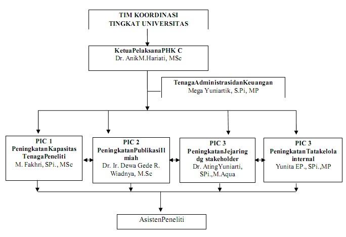 Struktur organisasi.jpg 1